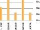 Dynamic XML Bar Chart