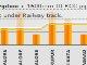 Dynamic XML Bar Chart V2